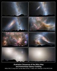 Milky Way Andromeda Galaxy Collision
