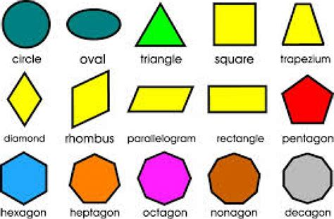 shape 2 d shapes in our environment primrose hill primary school