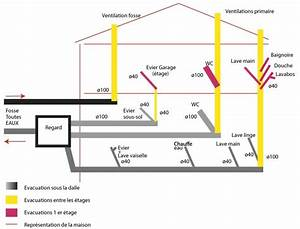 Norme Evacuation Eau Usée : plan evacuation 16 messages ~ Farleysfitness.com Idées de Décoration