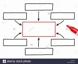 Male Hand Drawing Blank Flow Chart With Marker On
