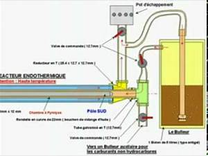 Moteur à Eau : moteur eau moteur pantone par jean pierre petit youtube ~ Medecine-chirurgie-esthetiques.com Avis de Voitures