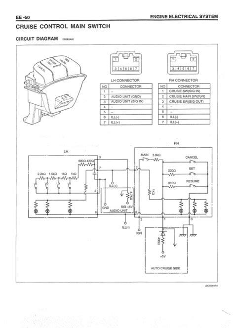 Hyundai Sonata Engine Electrical System