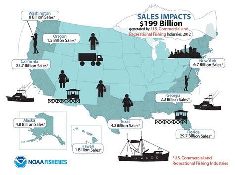 economics fishing fisheries map activities recreational sales impacts service ocean