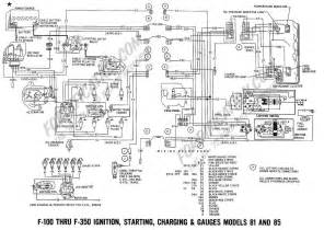 similiar ford ignition switch wiring diagram keywords ford f100 f350 ignition starting charging and gauges wiring diagram