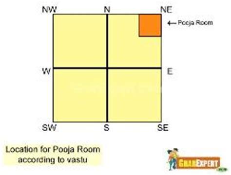 Vastu For Keeping Cupboard by Kitchen Vastu Vastu Tips For Kitchen Vastu For Kitchen