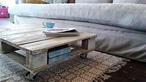 Faire Une Table Basse En Palette : comment fabriquer une table basse en bois ~ Dode.kayakingforconservation.com Idées de Décoration