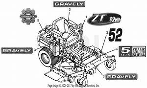 Gravely 991109  060000 -   Zt Hd 52 Parts Diagram For Decals - Style