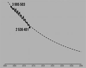 Halbwertszeit Berechnen Beispiel : tod der printmedien die halbwertszeit von zeitungen und ~ Themetempest.com Abrechnung