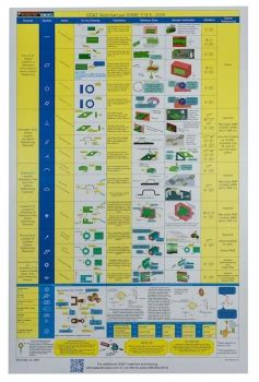asme   gdt wallchart