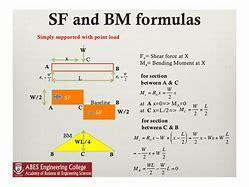 Hd wallpapers bending moment diagram calculator iwallpapersdesignid hd wallpapers bending moment diagram calculator ccuart Gallery