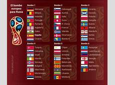 Coupe du monde 2018 Planete Real Madrid