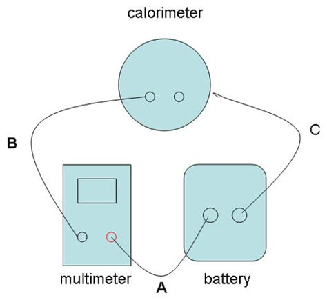 Diagram For Science Fair Project by Put Some Energy Into It Use A Calorimeter To Measure The