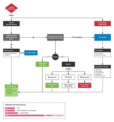 emDOCs.net – Emergency Medicine EducationR.E.B.E.L. EM ...
