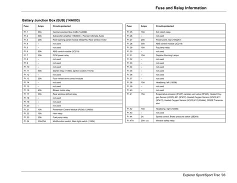 03 Explorer Fuse Box Diagram by 2001 Ford Explorer Sport Trac Engine Diagram Large