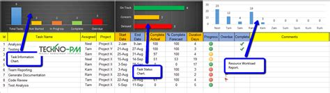 excel task tracker dashboard template project management