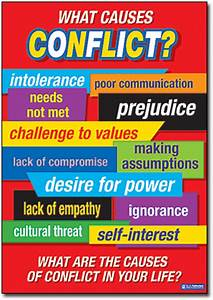 Character Charts : RIC7006 Conflict Resolution Poster Set ...
