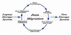 Diagram Of Data Migration