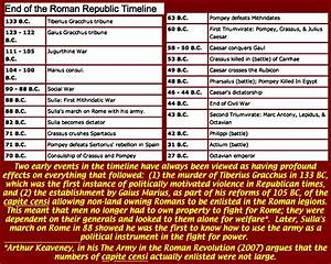 The gallery for --> Roman Republic Timeline