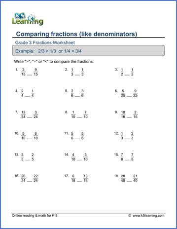 comparing fractions with like denominators worksheet free