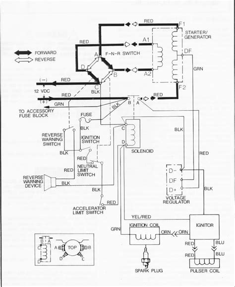 ez go gas wiring diagram wiring diagram and schematic