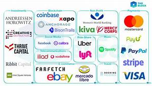 Facebook's cryptocurrency partners revealed—we obtained ...