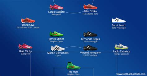 Boat Paint Manchester by Manchester City V Fc Barcelona Chions League Boot