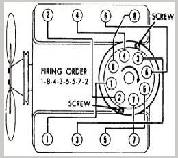 What The Firing Order For Chevy Engine Justanswer