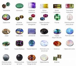 Pierres Précieuses Bleues : couleurs des pierres pr cieuses et fines pierres ~ Nature-et-papiers.com Idées de Décoration
