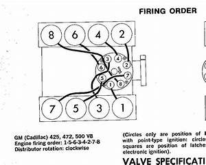 1963 Cadillac Spark Plug Wire Diagram