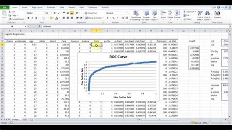 logistic regression  excel youtube