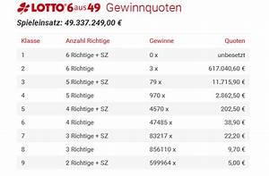 6 Aus 49 Berechnen : lotto jackpot 6 aus 49 aktuell ~ Themetempest.com Abrechnung