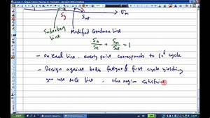Engr380 Lecture9 Fatigue Failure Theories For Fluctuating Stress