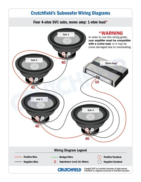Crutchfield Subwoofer Wiring Diagram 8ohm by Wiring Subwoofers What S All This About Ohms