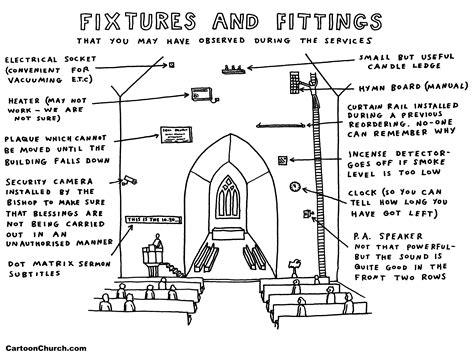 decorative fixtures fittings 17 decorative fixtures fittings building plans