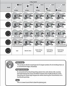 48 Best Seymour Duncan Wireing Diagrams Images On Pinterest