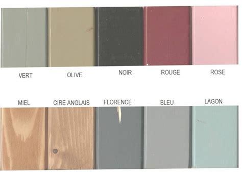 peinture resine pour meuble