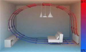 Wie Funktioniert Ein Heizkörper : wie funktioniert eine infrarotheizung imowell ~ A.2002-acura-tl-radio.info Haus und Dekorationen