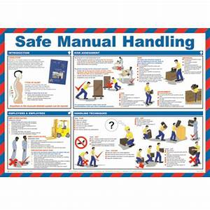 Safe Manual Handling Safety Poster