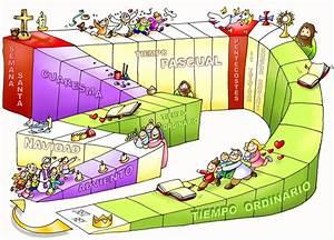 Ilustraciones para niños sobre el año litúrgico Aula de Reli