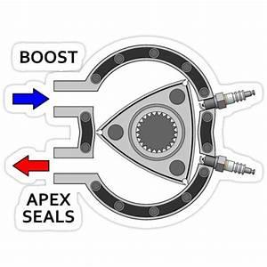 U0026quot Rotary Engine Diagram