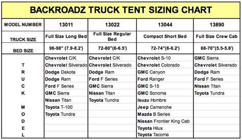 napier outdoors backroadz  full size short bed truck tent ft