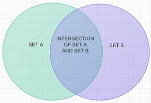 Set Intersection In Ruby