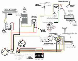 Marine Tachometer Wiring