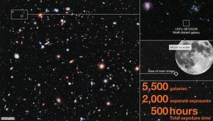 Hubble Deep Field Percentage Sky (page 4) - Pics about space