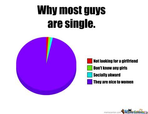 Single Guy Meme - single memes for guys image memes at relatably com
