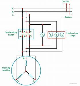 Diesel Generator Synchronization Design Diagram
