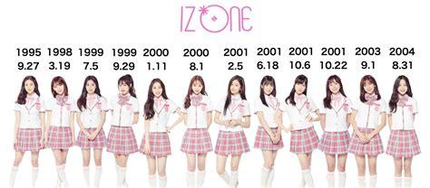 Izone(アイズワン)メンバープロフィール紹介!年齢や身長体重と所属事務所、年齢順、身長順も!