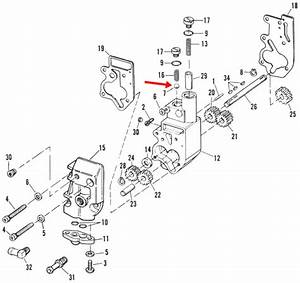 Wiring Diagram  29 Harley Evo Oil Flow Diagram