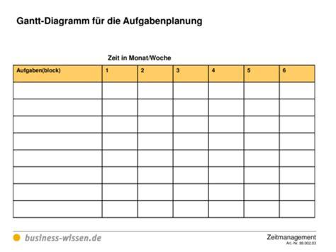 zeitmanagement management handbuch business wissende