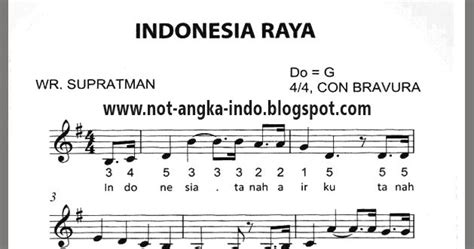 not pianika lagu tanah airku not angka lagu indonesia raya not angka lagu indonesia